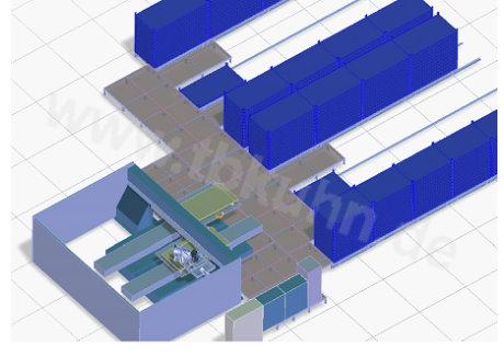 3D Modell Betriebsplanung